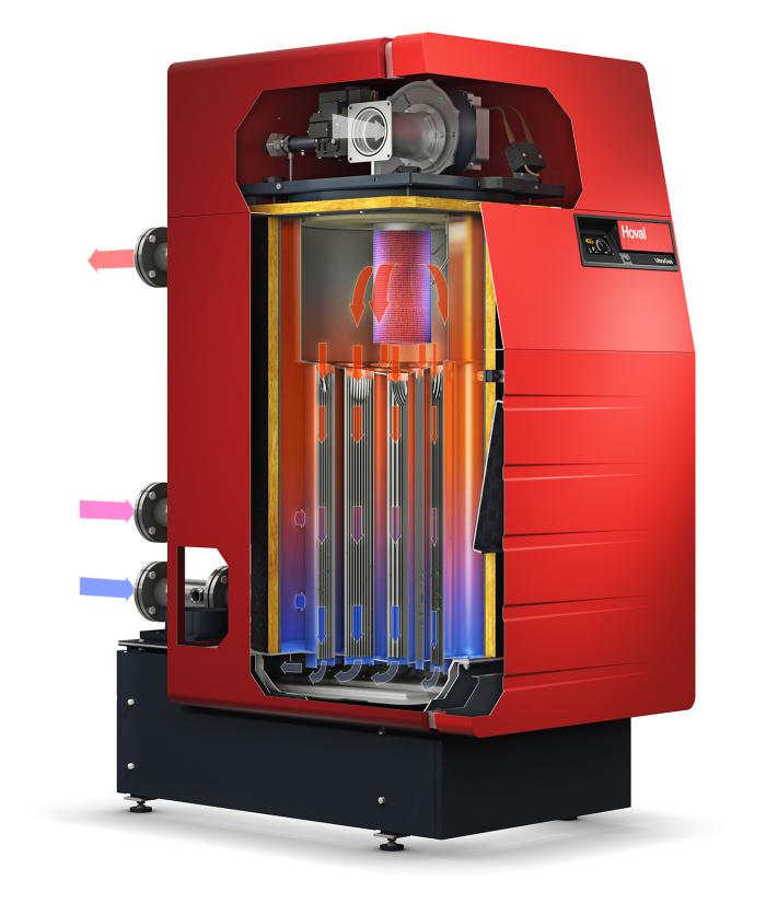 vantaggi caldaia a condensazione a gas hoval hoval mobile. Black Bedroom Furniture Sets. Home Design Ideas